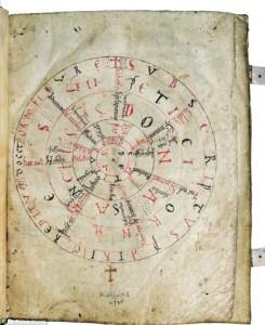 Liesborn_Gospel_Prayer_Wheel